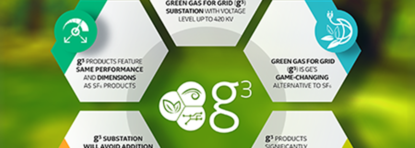 G3_Infographic-_SoMe_450.png